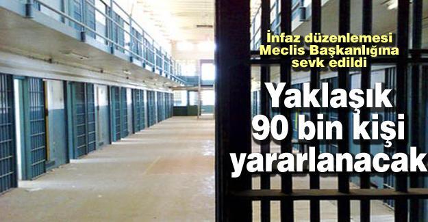 İnfaz düzenlemesi Meclis Başkanlığına sevk edildi