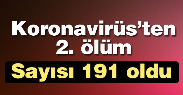 Koronavirüs'ten 2. ölüm