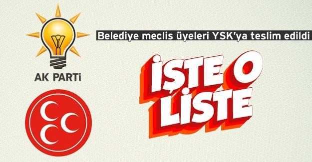 Belediye Meclis Üyeleri listesi YSK'ya teslim edildi